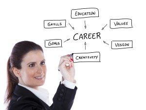 career goals examples